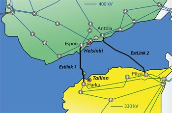 Nordic Investment Bank Finances First Electricity Link Between